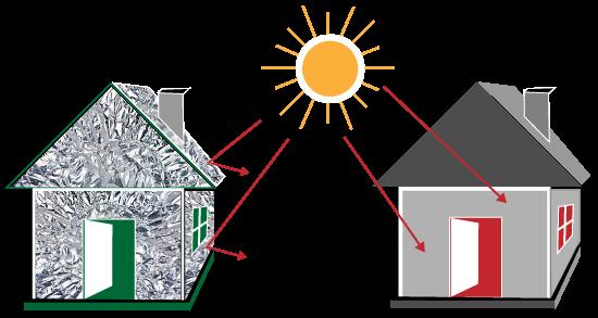 A insulation home